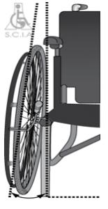زاویه چرخ