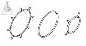 حلقه چرخ